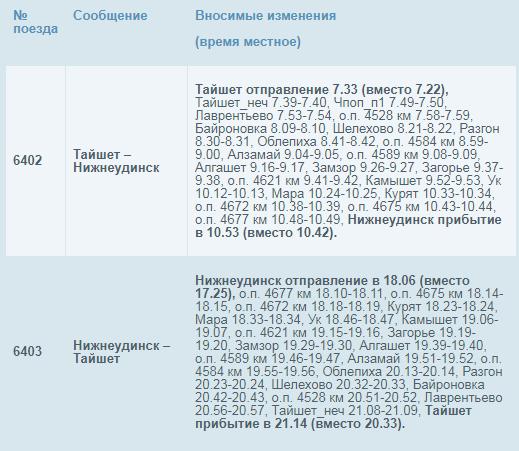 Изменение в расписание электропоездов