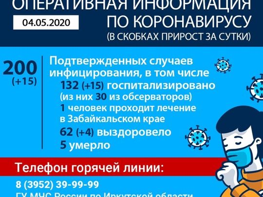 коронавирус иркутская область 4 мая
